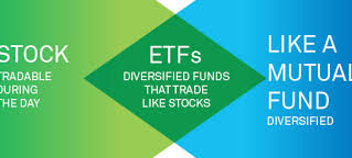 What Is An ETF? & How Do I Invest In An ETF?
