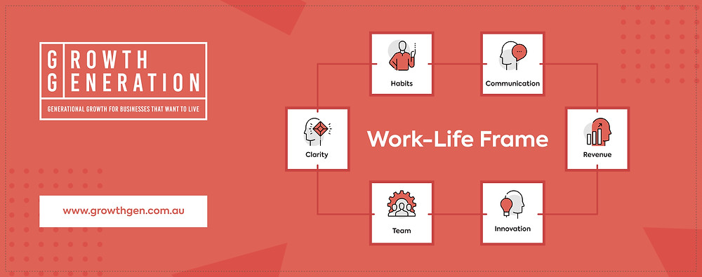 The Growth Gen Work-Life Frame helps business owners grow their business and achieve work-life balance.