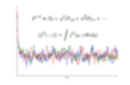 multiscale stochastic vol