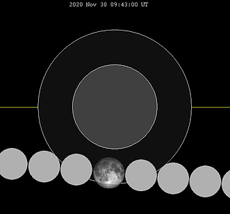 Lunar_eclipse_chart_close-2020Nov30.png