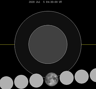 Lunar_eclipse_chart_close-2020Jul05.png