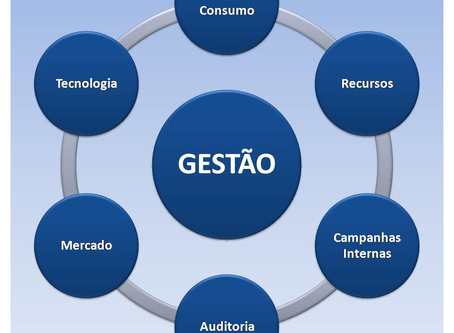 Fazendo a gestão de telecom nas empresas
