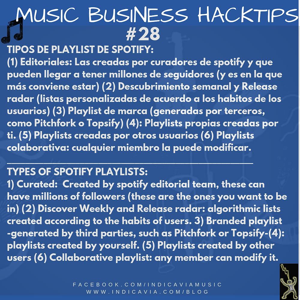 Tipos de playlist de spotify