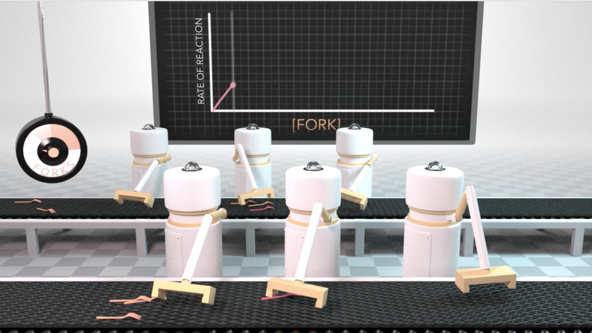 Robot Factory