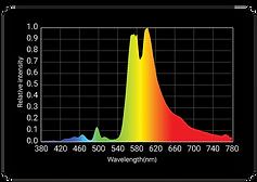 E40-Spectrum.png