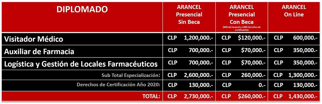 PREL FARMACIA CLP.jpg