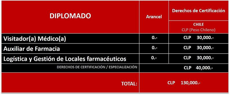 prel farmacia chile.jpg