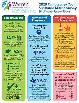 2020 Comparative Youth Survey.JPG