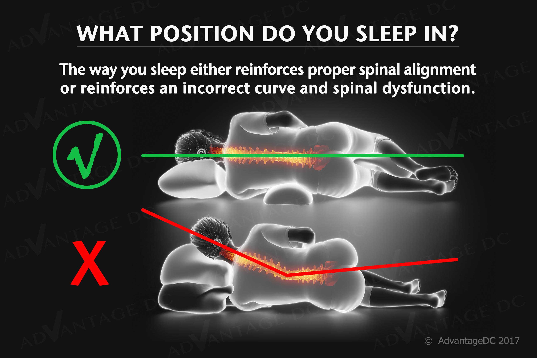 Sleep posture
