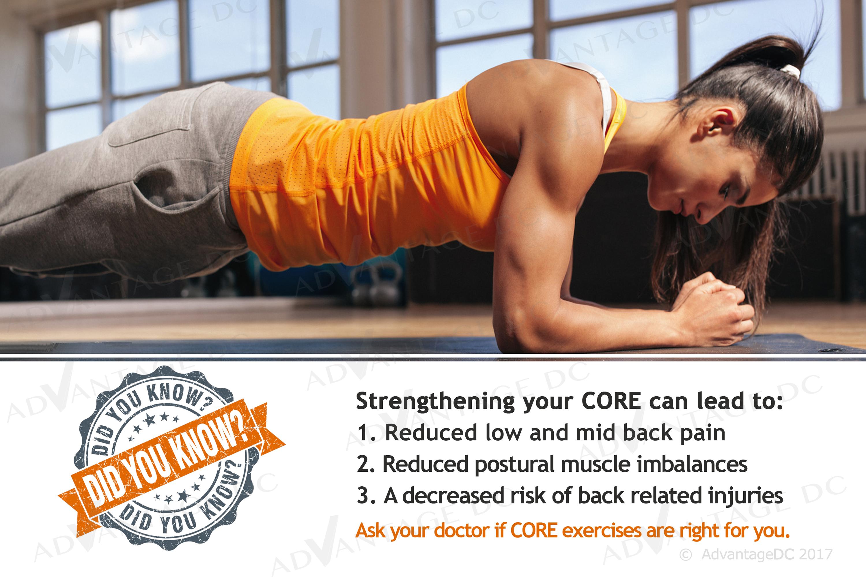 Core training Watermark