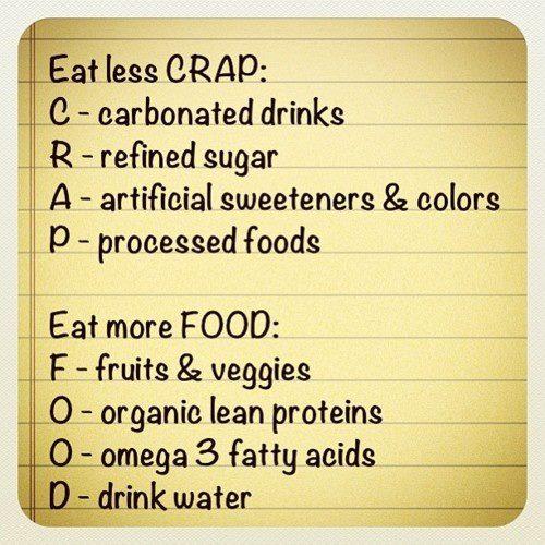 eat-good-health-quote