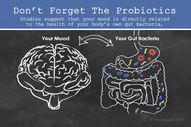 Probiotics watermark