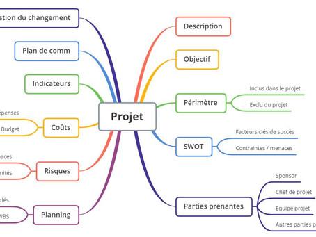 Les chartes projets