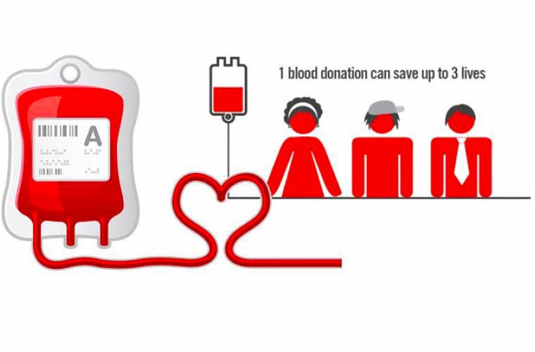 Donated blood can only be stored for 42 days, so donate blood regularly