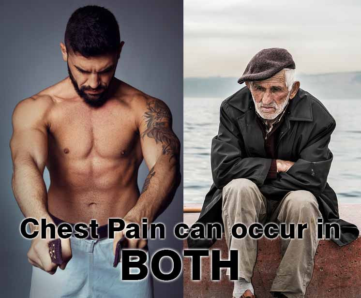Chest pain because of ischemia can occur in an individual with a history of Cardio-Vascular Disease or even a healthy individual with no history of any disease.