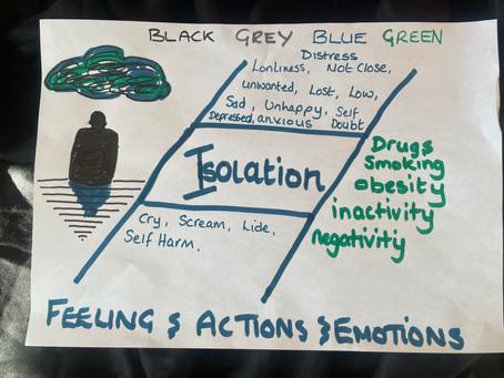 Isolation to Motivation