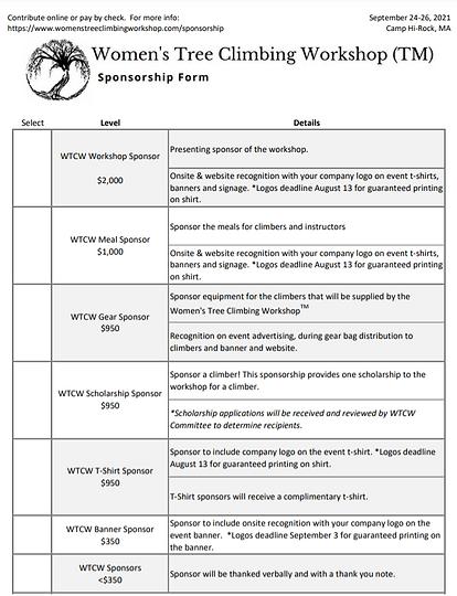 WTCW Sponsorship Levels.png