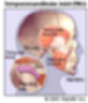TMJ treatment at Jonathan K. Davis, DDS,