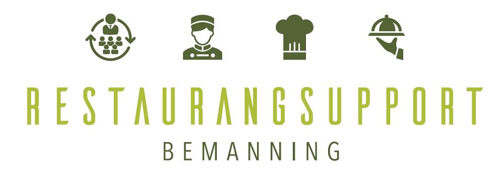 Restaurangsupport i Skandinavien AB