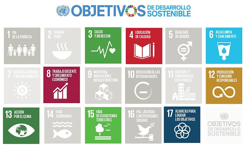 Objetivos Desarrollo Sostenible. Apoyo a la pérdida de Biodiversidad