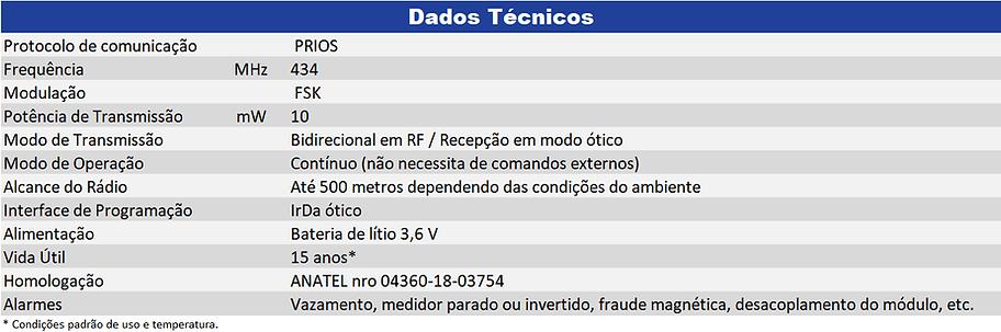 Izar-R4-Dados-Tecnicos
