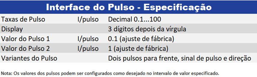 Hydrus-Interface-de-Pulso