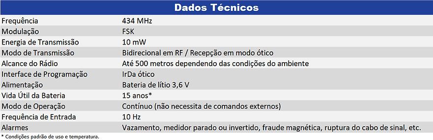 Izar-RE-Dados-Tecnicos