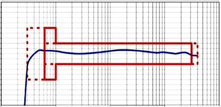 Hidrus-DN-25-50-Curva-de-Precisão