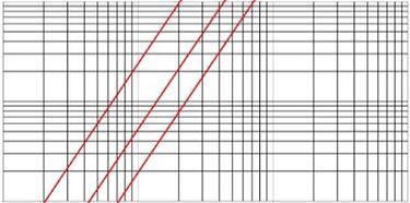 Gráfico-Perda-de-Carga-Hidrus-DN-15-20