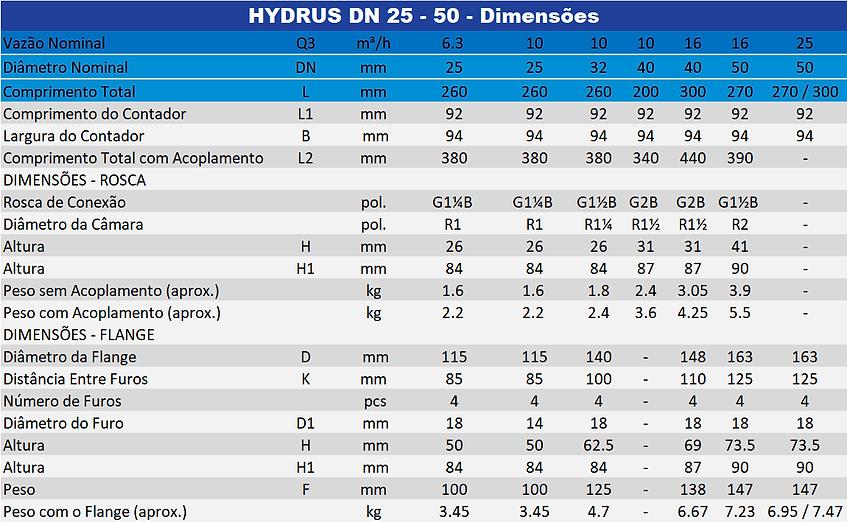 Hydrus-DN-25-50-Dimensões