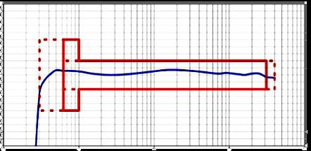 Curva-de-Precisão-Hydrus-15-20