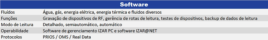 Izar-Psion-Software