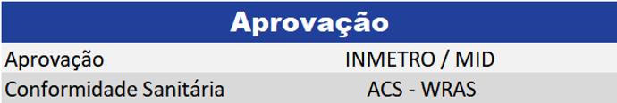 Aprovacao-Altair-V4
