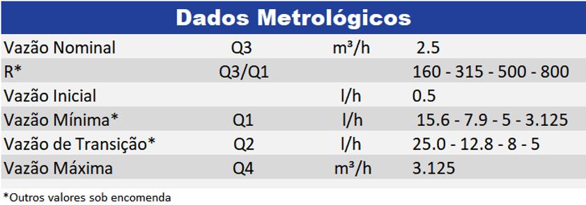 Quadro-Metrologico-Altair-V4