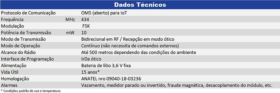 Izar-G4-Dados-Tecnicos