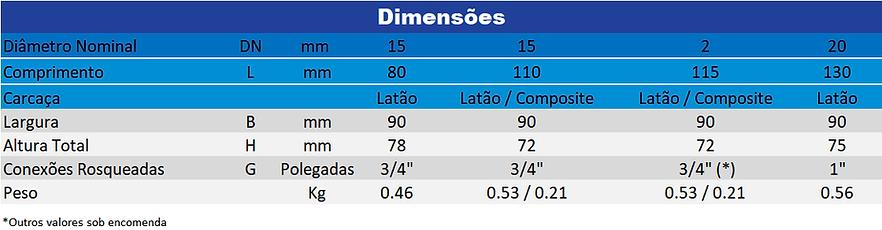 Dimensoes-Unijato