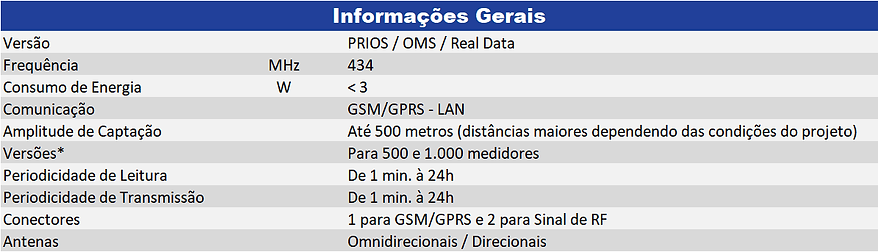 IZAR-RDC-STANDARD-Informacoes