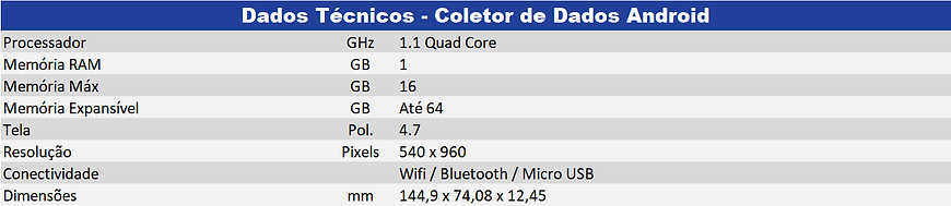 Coletor-de-Dados-Android.png
