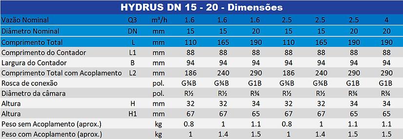 Dimensões-Hydrus-15-20