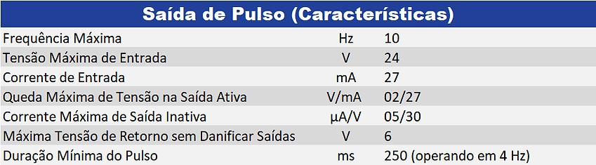 Hydrus-Saída-de-Pulso