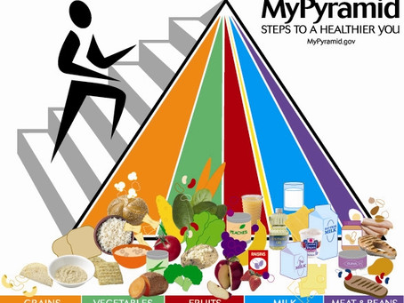 Food Pyraminds for Runners