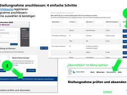 Online Stellungnahme übernehmen -  Wirkung verstärken (noch bis heute 31. März)