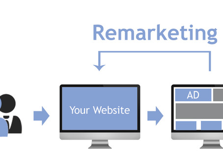 3 Retargeting You Should Use To Drive your Online Sales