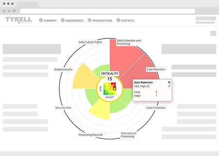 GDPR Data Processor Responsibilities Questionnaire