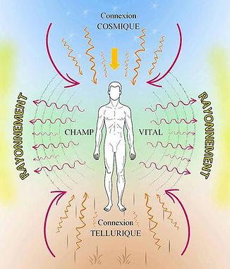 énergies cosmo-telluriques