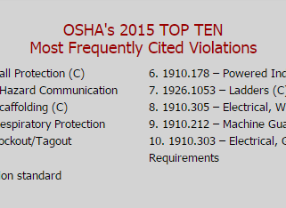 If you think OSHA is a small town in Wisconsin, you need to read this!