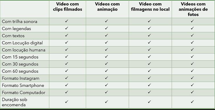 tabela_de_vídeos_possiveis_jan_2020.png