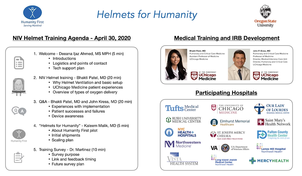 Helmets for Humanity