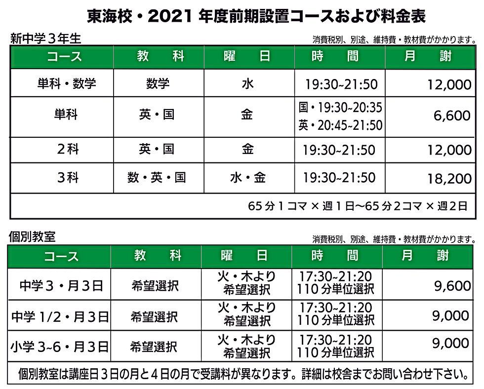 東海2021前料金表.jpg