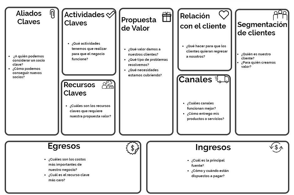 business model canvas blanco.PNG